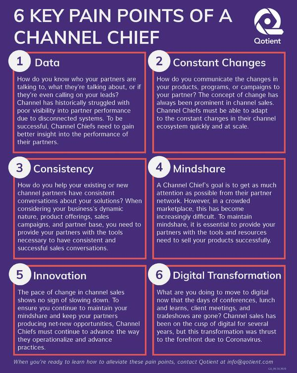 6 Pain Points_Channel Chief_2020 (2)-2